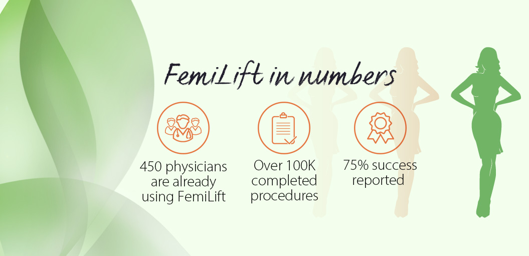 FemiLift in numbers